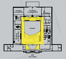 The Mezzanine blueprint